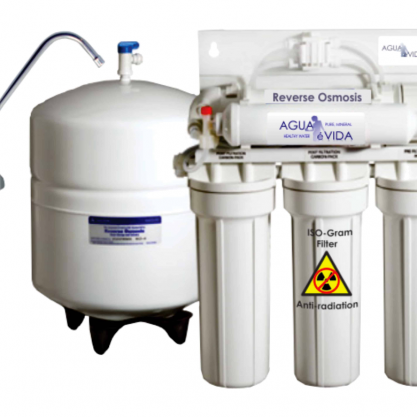 Our services - Reverse Osmosis Graphic@2x