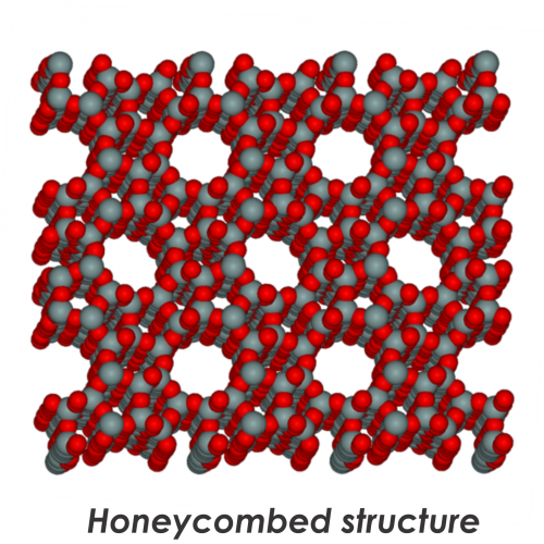 Zeolite Honeycombed